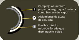 TUBO FLEXIBLE SONO 3 M. PHONIC TRAP - 127mm