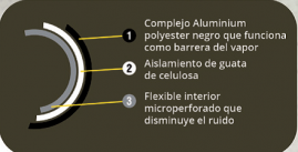 TUBO FLEXIBLE SONO 3 M. PHONIC TRAP - 254mm